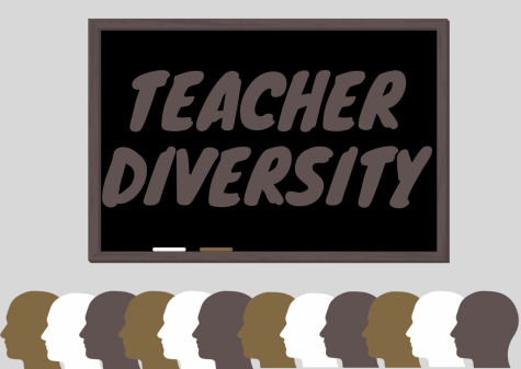 The Importance of Teacher Diversity.